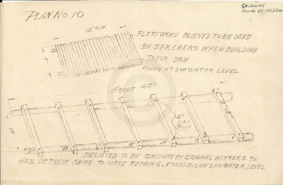 plan no  10 for skidway, photos s-z  wood, diagram